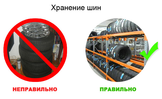 шиномонтаж на ильменском